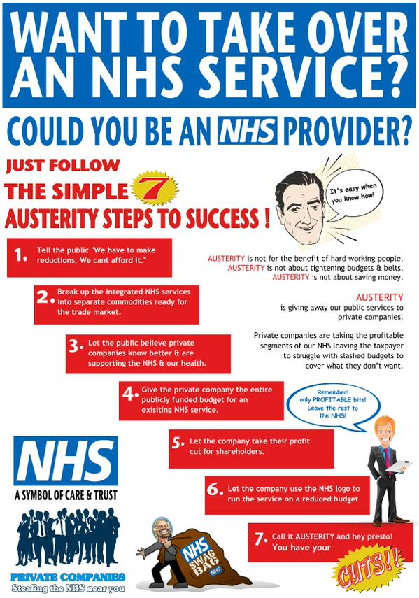 How to be an NHS provider